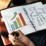 what you need to have your entrepreneurial needs met
